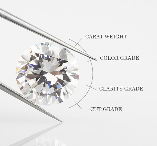 sell engagement ring to Luriya